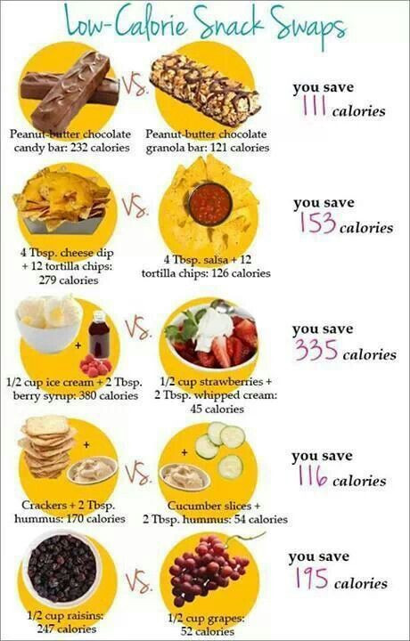 Healthy Low Calorie Snacks  17 Best images about Healthy • Noom on Pinterest