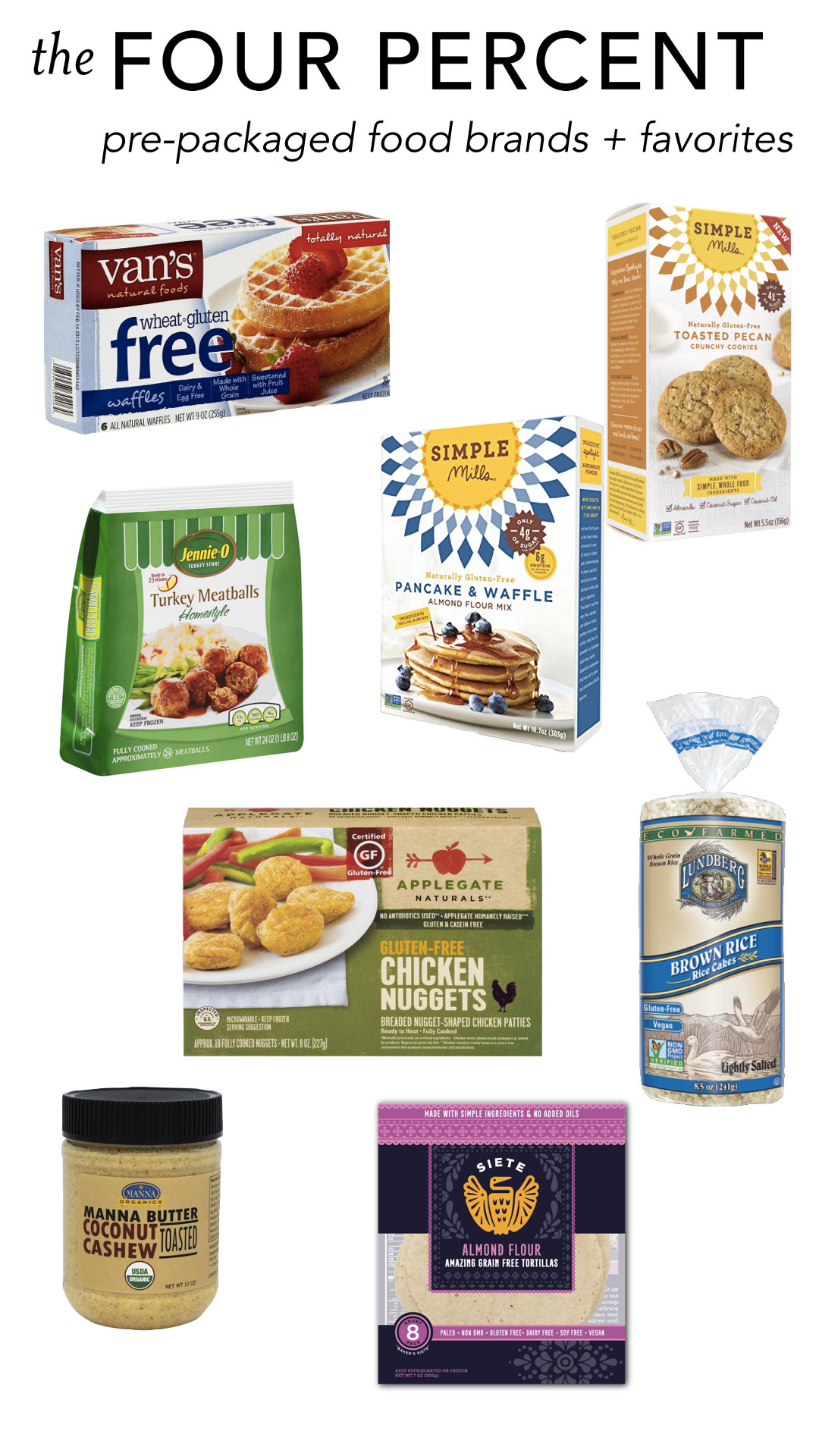 Healthy Prepackaged Snacks  Healthy Pre Packaged Foods The Four Percent