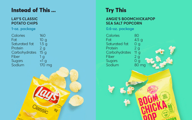 Healthy Snacks For Kids To Take To School  Try These Healthy Snack Ideas for Kids Consumer Reports