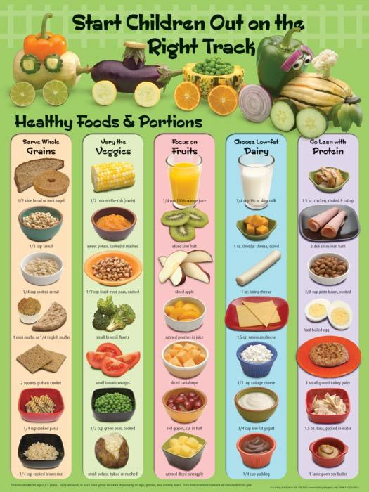 Healthy Snacks For Toddlers And Preschoolers  Healthy Choices for Children includes serving sizes
