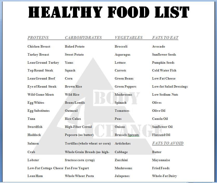 Healthy Snacks List  10 FOODS AND DRINKS TO AVOID IF YOU ARE ON A DIET DESPITE
