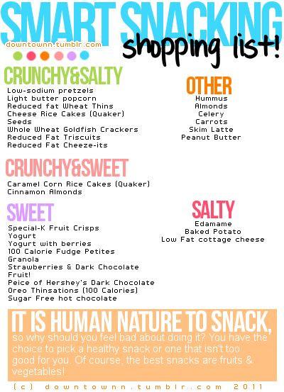 Healthy Snacks List  Pinterest • The world's catalog of ideas