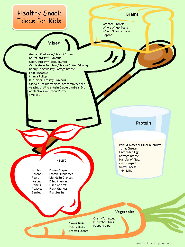 Healthy Snacks List  Healthy Snack Ideas for Kids Healthy Ideas Place
