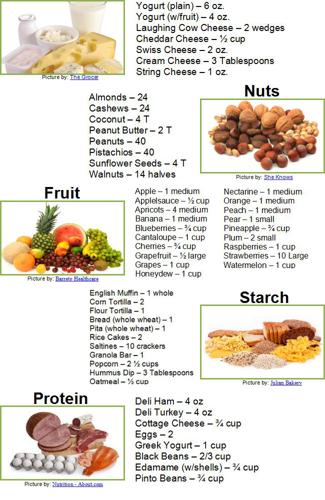 Healthy Snacks List  Healthy Snacks – a fun guide for kids and us