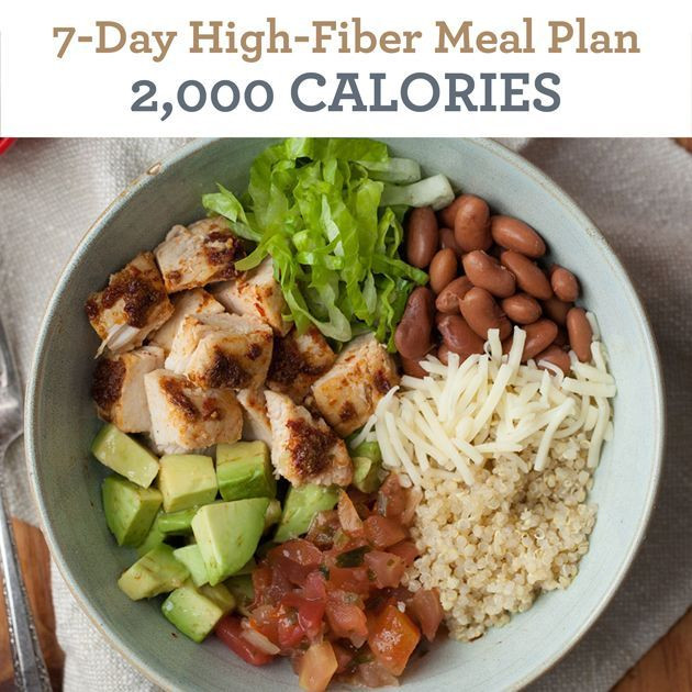High Fiber Dinners  17 best ideas about High Fiber Diet Plan on Pinterest