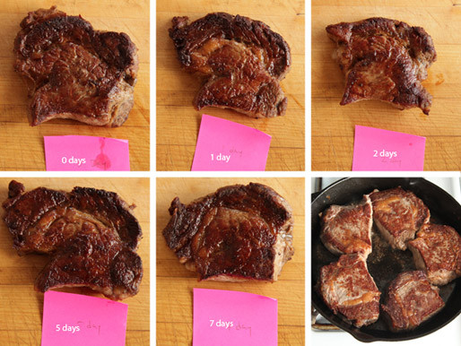 How Long Is Ground Beef Good In The Fridge  Can I Dry Age Beef At Home The Food Lab