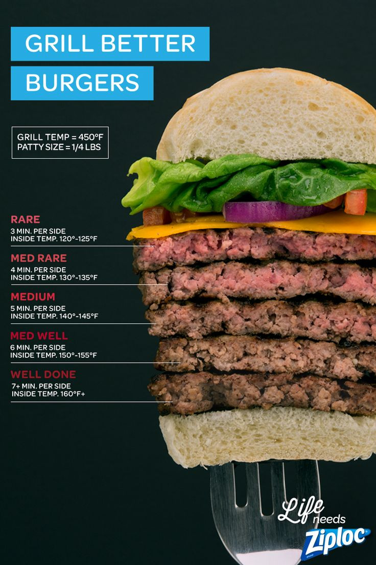 How Long To Grill Hamburgers  100 Grilled Hamburger Recipes on Pinterest