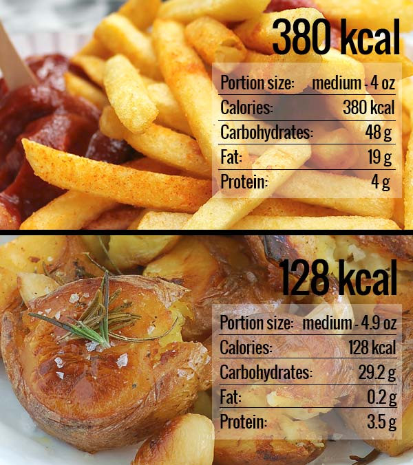 How Many Calories Are In A Baked Potato  7 Reasons Your Diet Approach Is Failing You