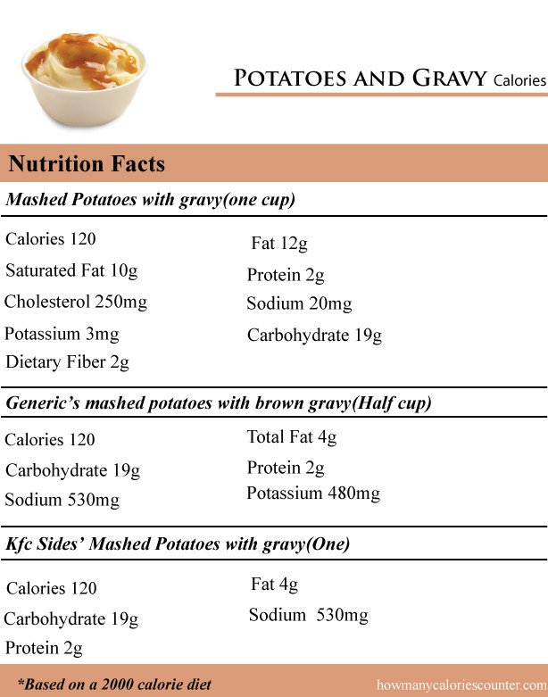 How Many Calories In Potato  Nutrition Facts For Kfc Mashed Potatoes And Gravy