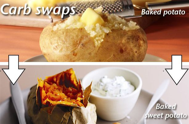 How Many Carbs In A Baked Potato  17 Best images about Carb swaps on Pinterest