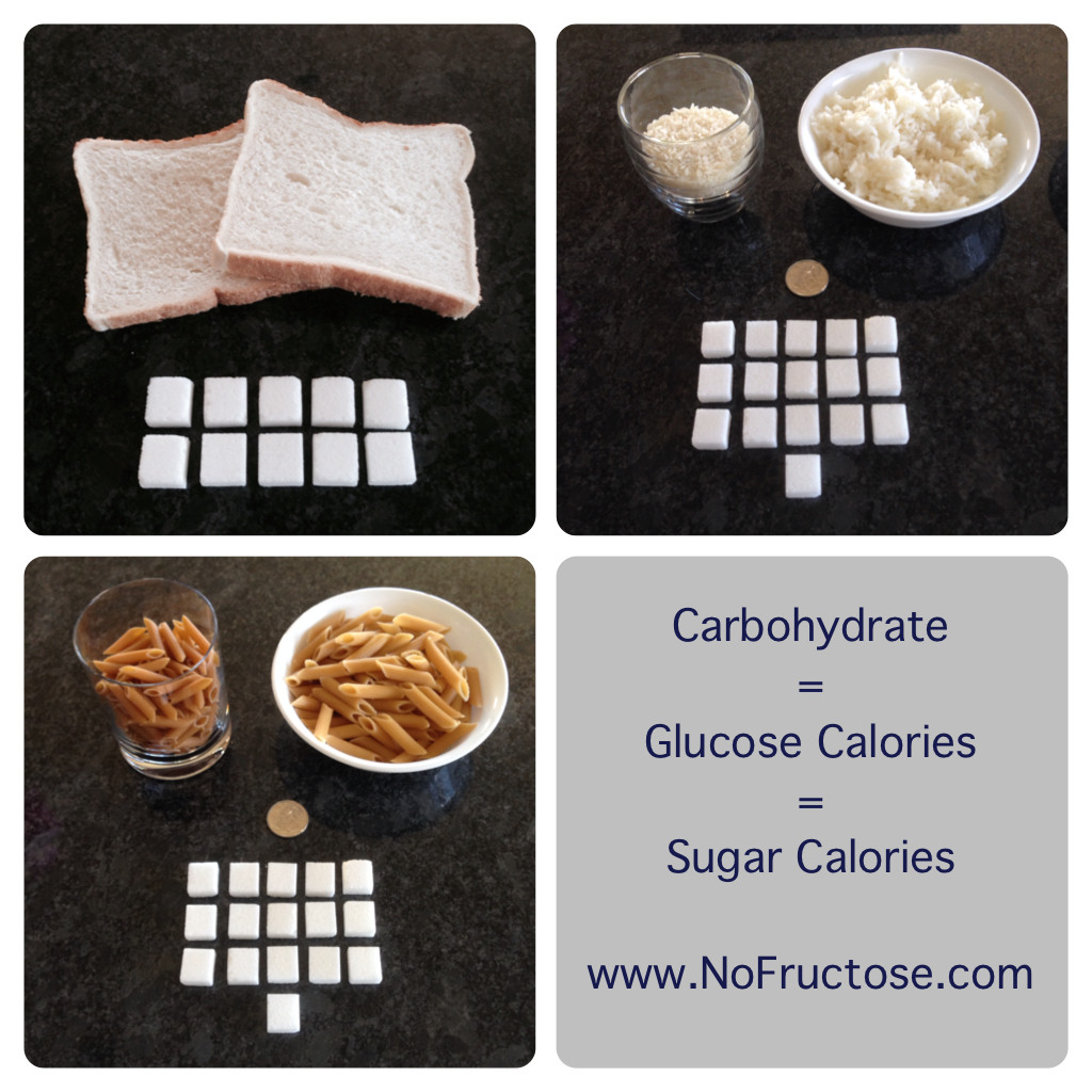 How Many Carbs In A Slice Of White Bread  Blog NoFructose No Fructose