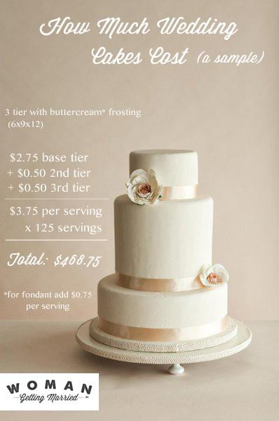 How Many People Does A Sheet Cake Feed  How Much Do Wedding Cakes Cost