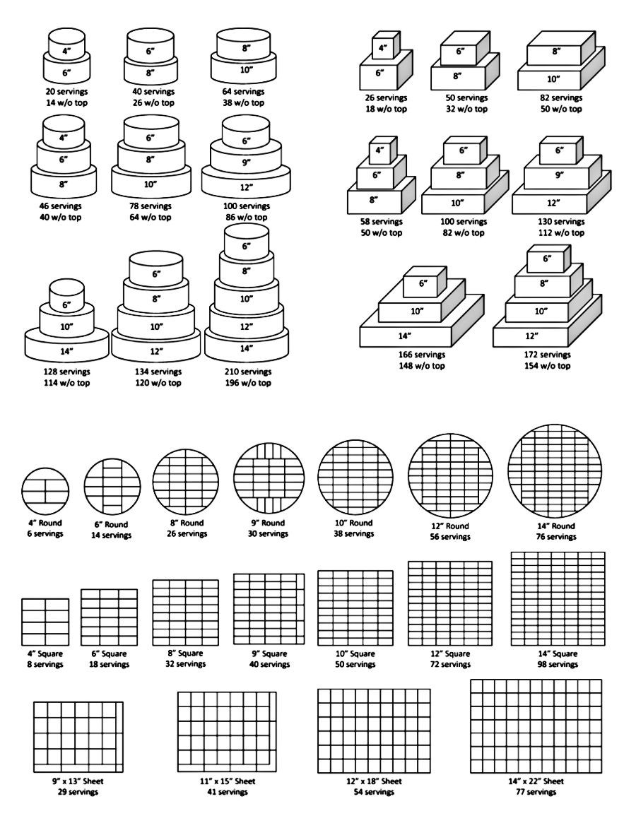 How Many People Does A Sheet Cake Feed  Pin by Kathy Hutchison on Cake info Pinterest