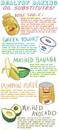 How Much Applesauce To Replace Oil  1000 images about Healthy Substitutions on Pinterest
