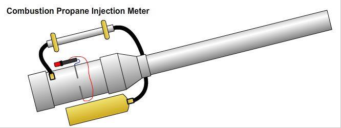 How To Build A Potato Gun  How To Make A bustion Propane Injection Potato Gun