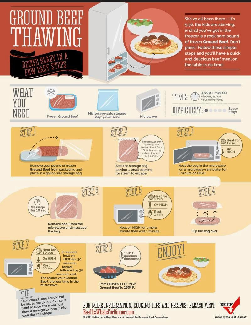 How To Defrost Ground Beef  The Cabin Countess Thawing Frozen Ground Beef In The