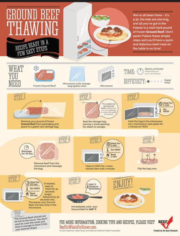 How To Defrost Ground Beef Fast  How to Thaw Ground Beef in the Microwave Quickly