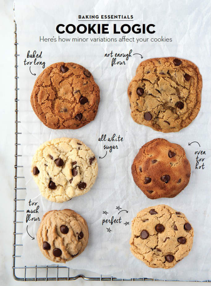 How To Make Chocolate Chip Cookies  Why you should use a kitchen scale for baking