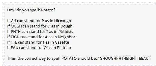 How To Spell Potato  How do you spell Potato If GH can stand for P as in