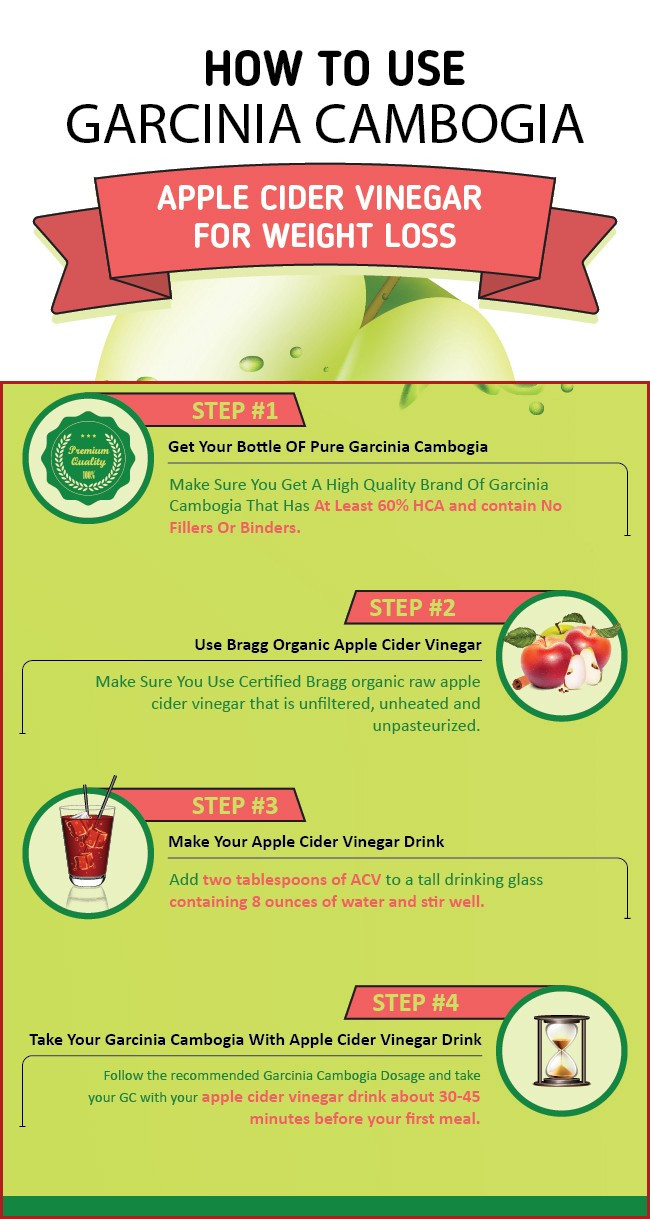 How To Take Apple Cider Vinegar For Weight Loss  How To Use Garcinia Cambogia And Apple Cider Vinegar For