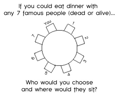 If You Could Have Dinner With Anyone  If you could have dinner with 7 people