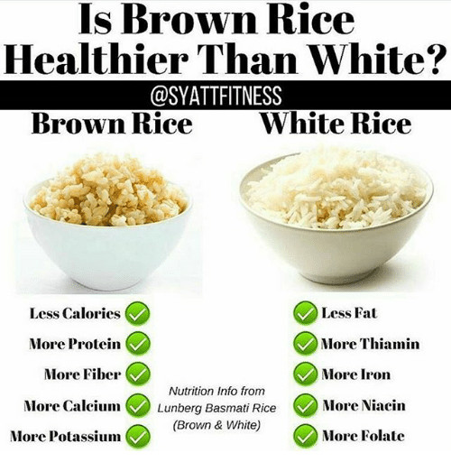 Is Brown Rice Healthier Than White Rice  is basmati rice healthy