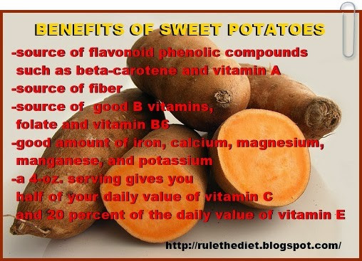 Is Sweet Potato Good For You  Benefits of Sweet Potatoes Healthy Cooking Care2 Groups