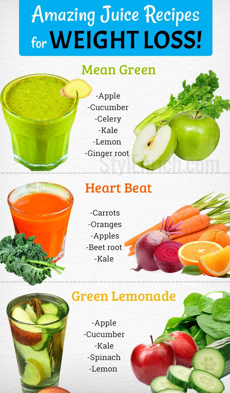 Juice Diet Recipes For Weight Loss  Juice Recipes for Weight Loss Naturally in a Healthy Way