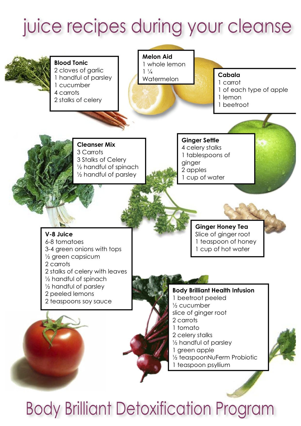 Juice Diet Recipes For Weight Loss  juicing recipes for weight loss