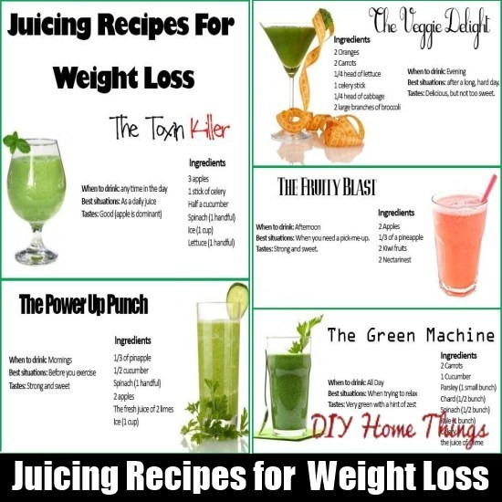 Juice Diet Recipes For Weight Loss  Juicing Recipes for Detoxification & Weight Loss