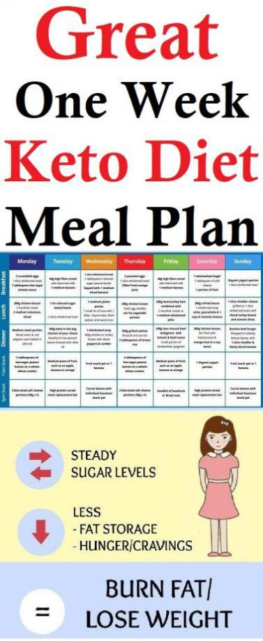 Keto Diet For Weight Loss  Keto Diet Meal Plan Clean Eating Pinterest