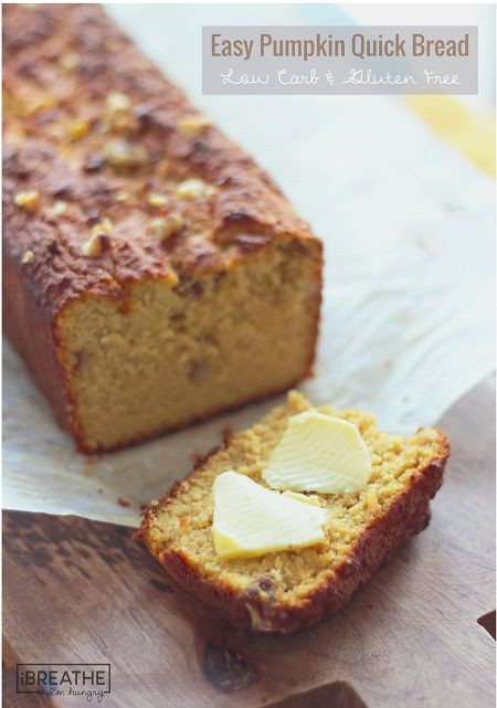 Keto Quick Bread  Quick bread Quick bread recipes and Low carb on Pinterest