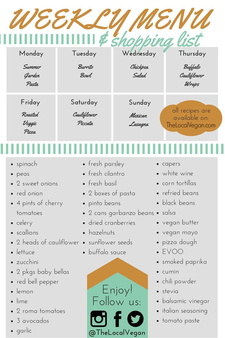 List Of Dinner Ideas  Week 3 Menu and Shopping List The Local Vegan