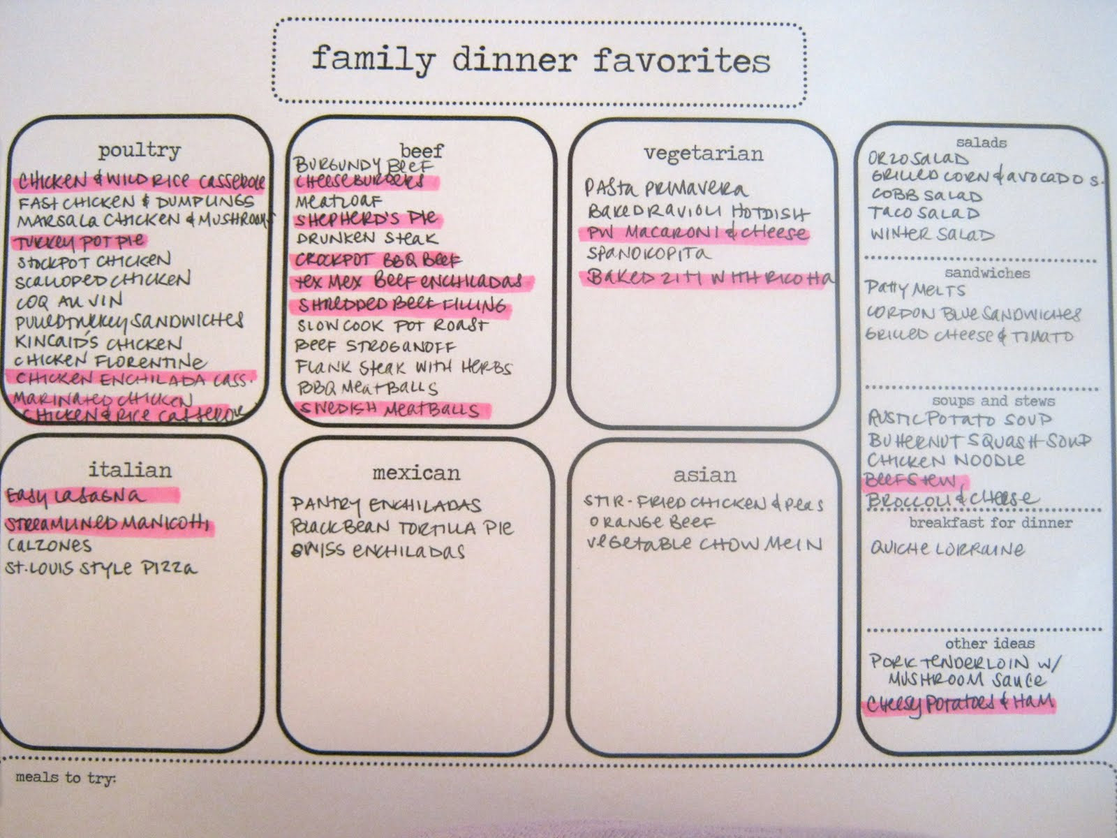 List Of Dinner Ideas  Family Dinner Favorites Find Your Winner Dinners