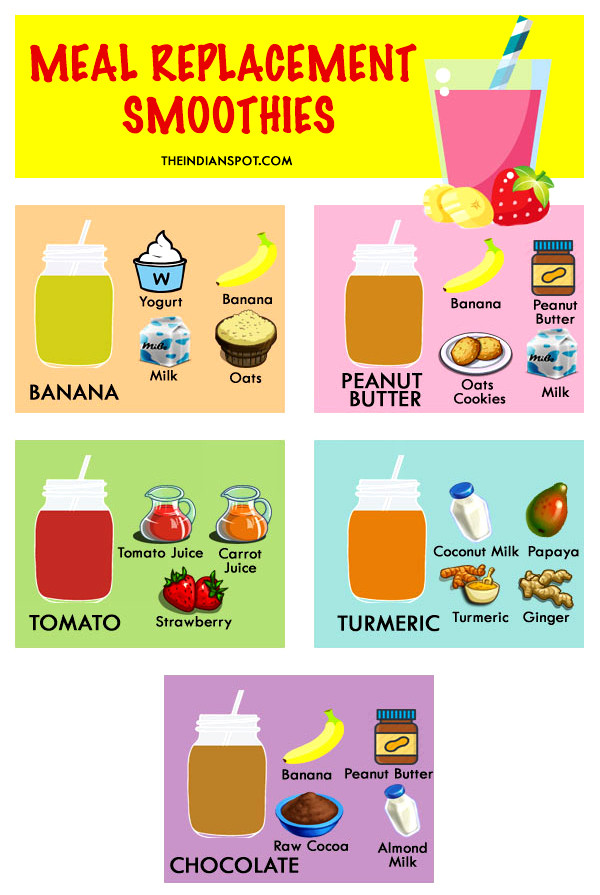 Meal Replacement Smoothie Recipes  HEALTHY MEAL REPLACEMENT SMOOTHIES THEINDIANSPOT