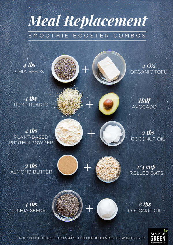 Meal Replacement Smoothie Recipes  Turn Your Green Smoothie Into a Meal Simple Green Smoothies