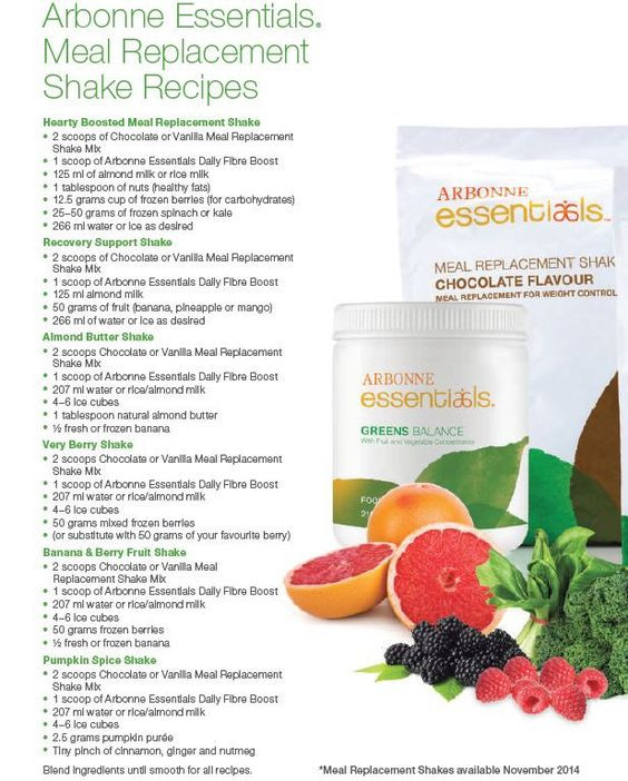 Meal Replacement Smoothie Recipes  Healthy meals Meal replacements and Shake on Pinterest