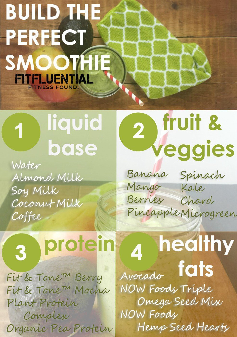Meal Replacement Smoothie Recipes  Meal Replacement Smoothie Staples