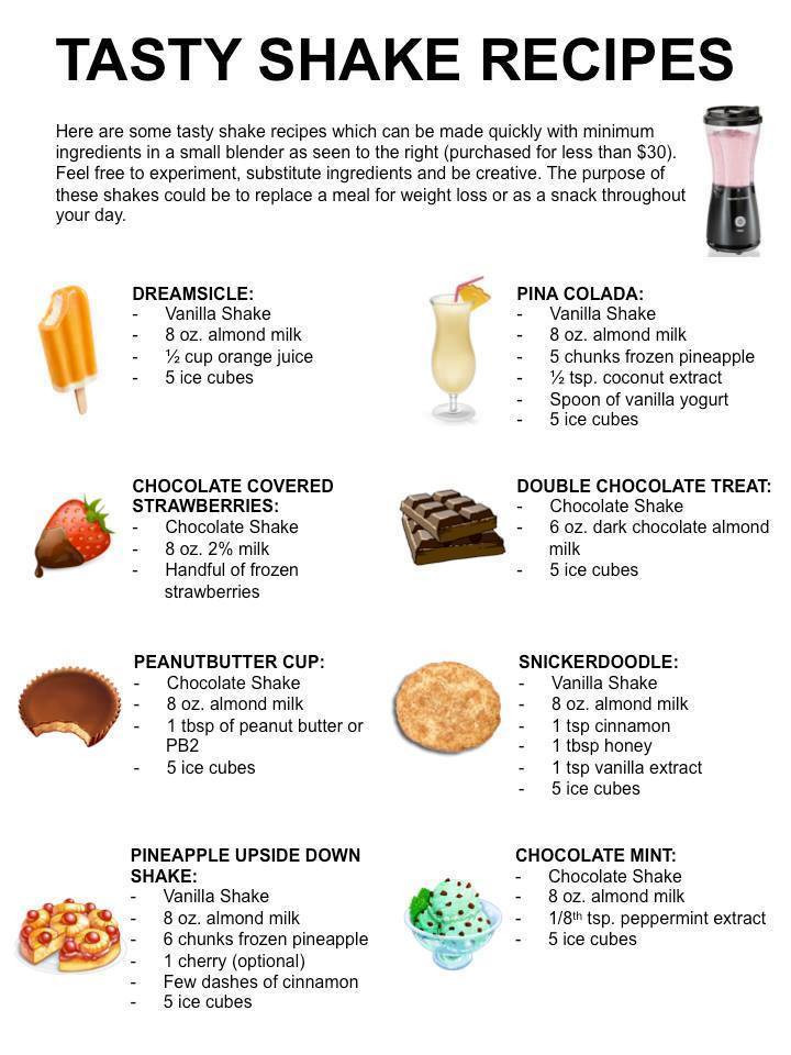 Meal Replacement Smoothie Recipes  Meal Replacement Shakes Recipes