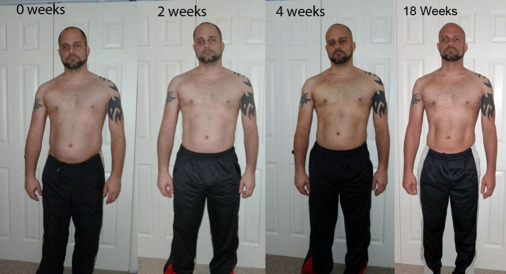 Paleo Diet Before And After  Real life testimonial Rob's transformation