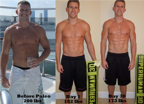 Paleo Diet Before And After  PaleoBook – Paleo t full recipes