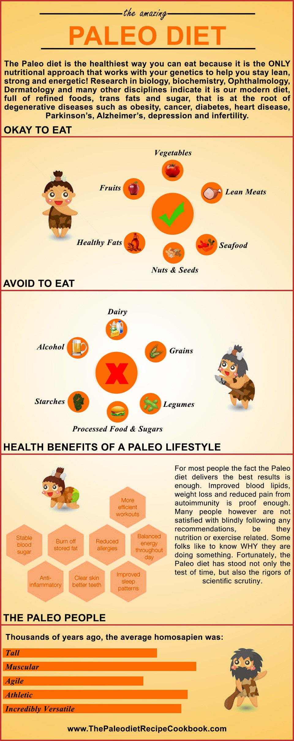 Paleo Diet Benefits  The Paleo Diet Has Many Health Benefits Including Weight
