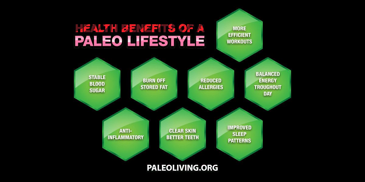 Paleo Diet Benefits  Paleo Foods – Fresh Approach To A Better Life Paleo Living