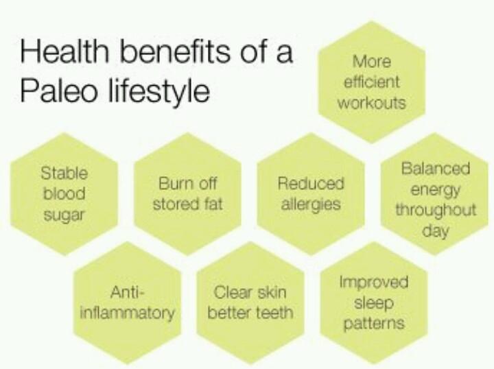 Paleo Diet Benefits  Paleo benefits Clean eating