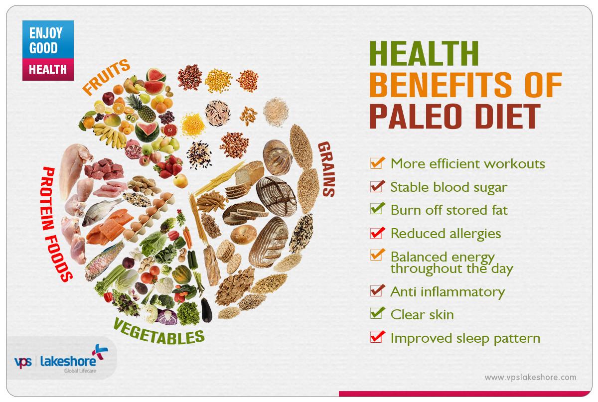 Paleo Diet Benefits  Home Paleo Diet For Beginners