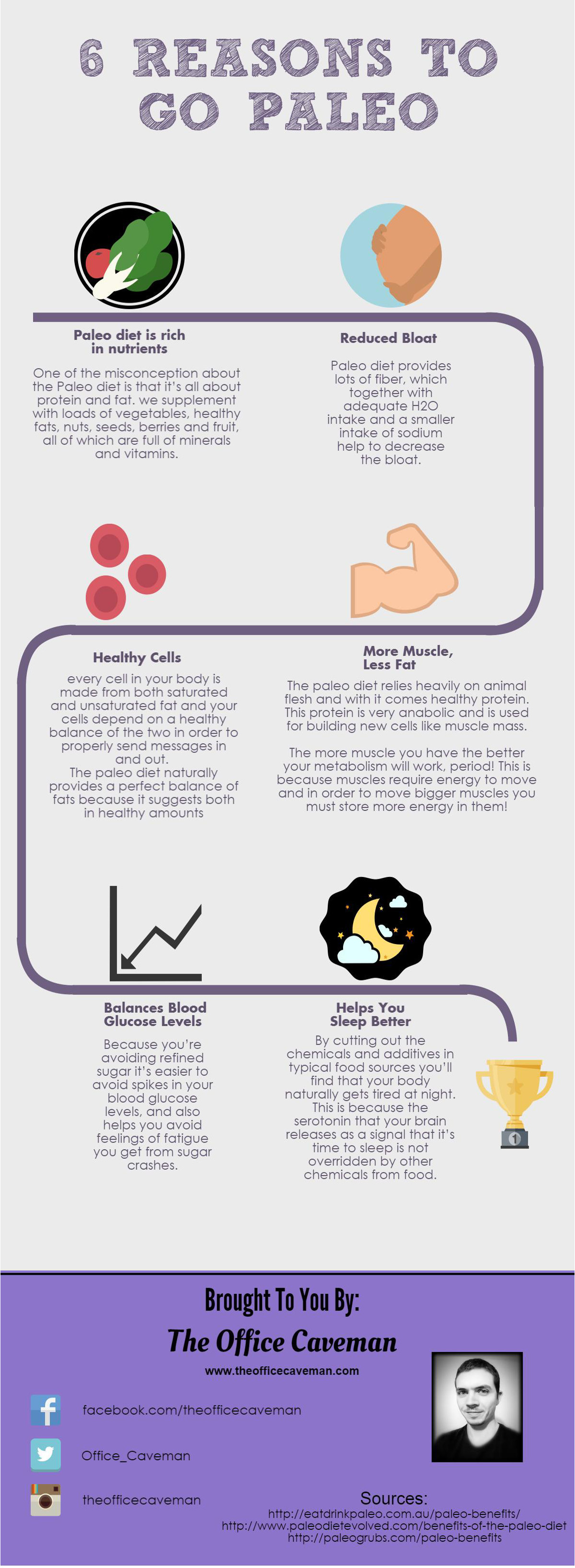 Paleo Diet Benefits  The Paleo Diet And Its Top Benefits Infographic