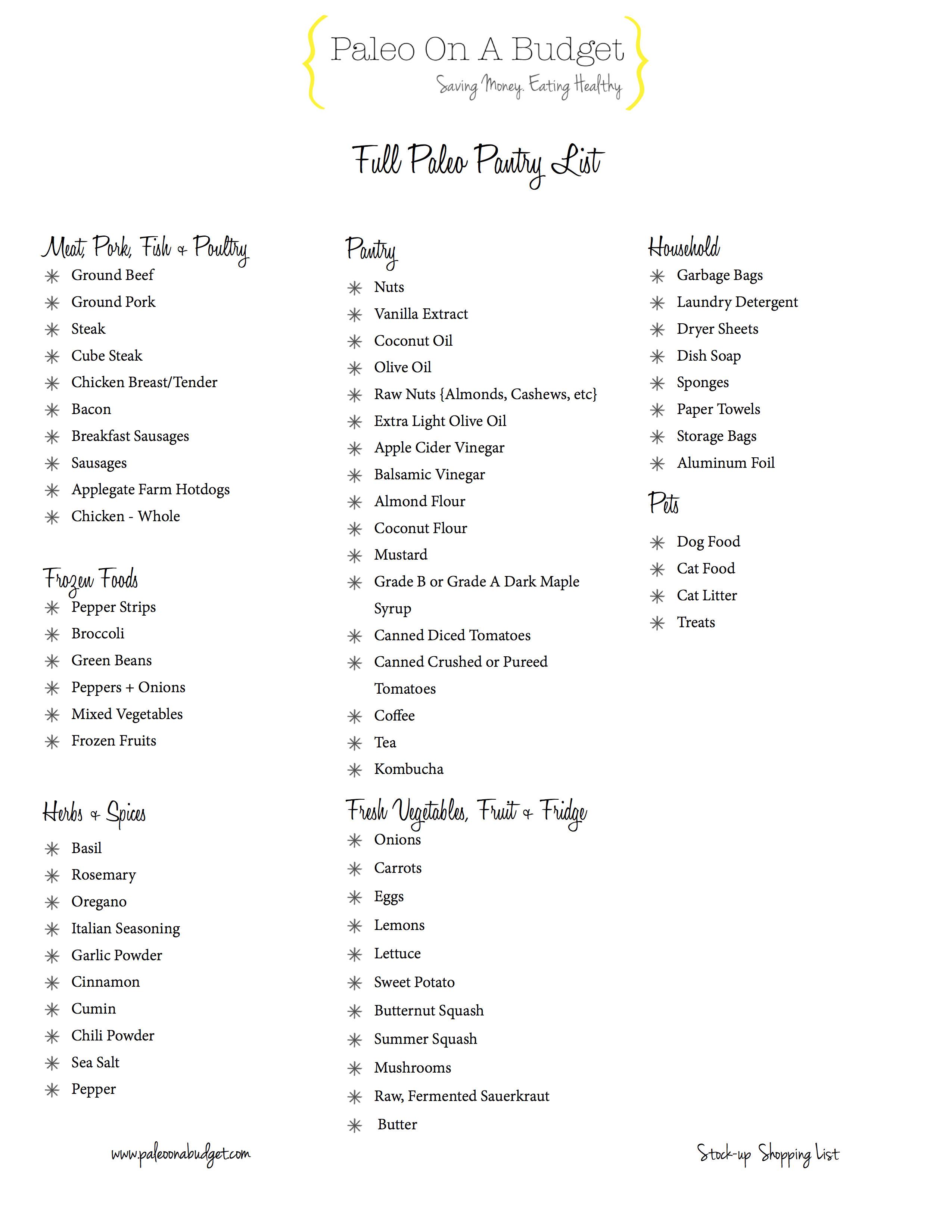 Paleo Diet Food List  Paleo Diet Grocery List