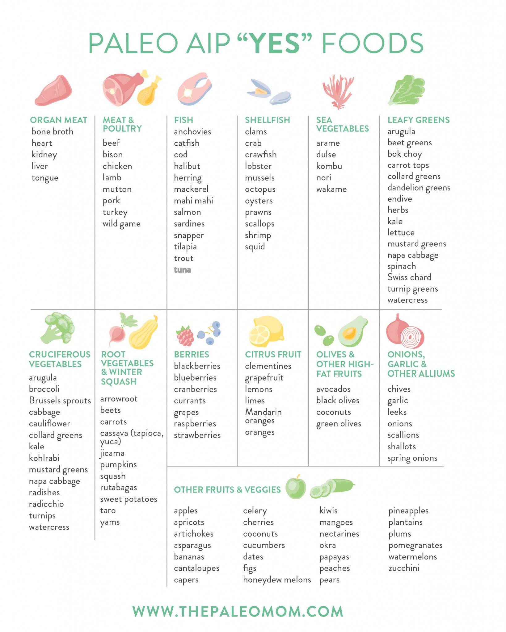 Paleo Diet Food List  The Autoimmune Protocol The Paleo Mom