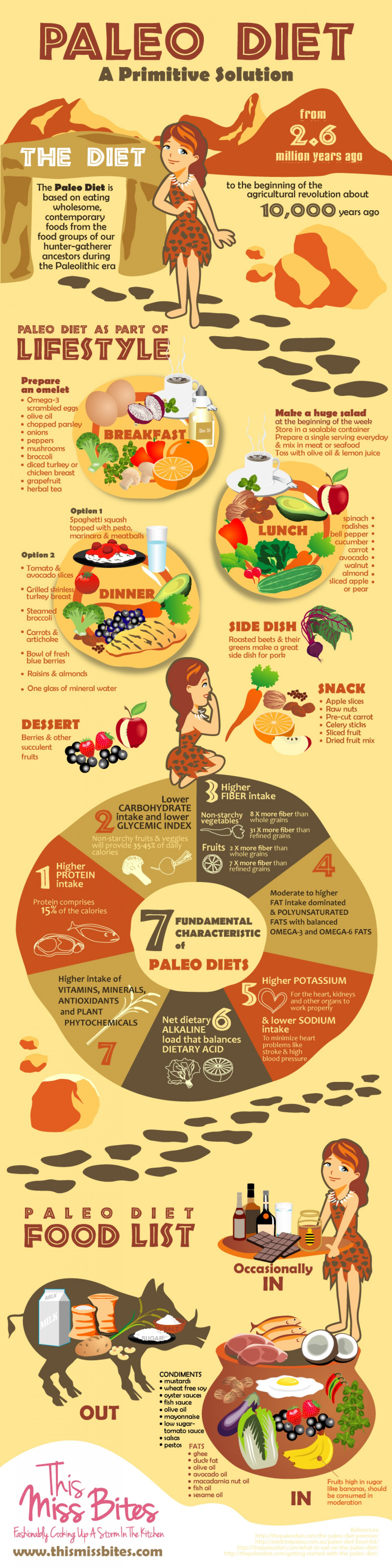 Paleo Diet For Beginners  Paleolithic Diet Paleo Diet Plan For Beginners [Infographic]