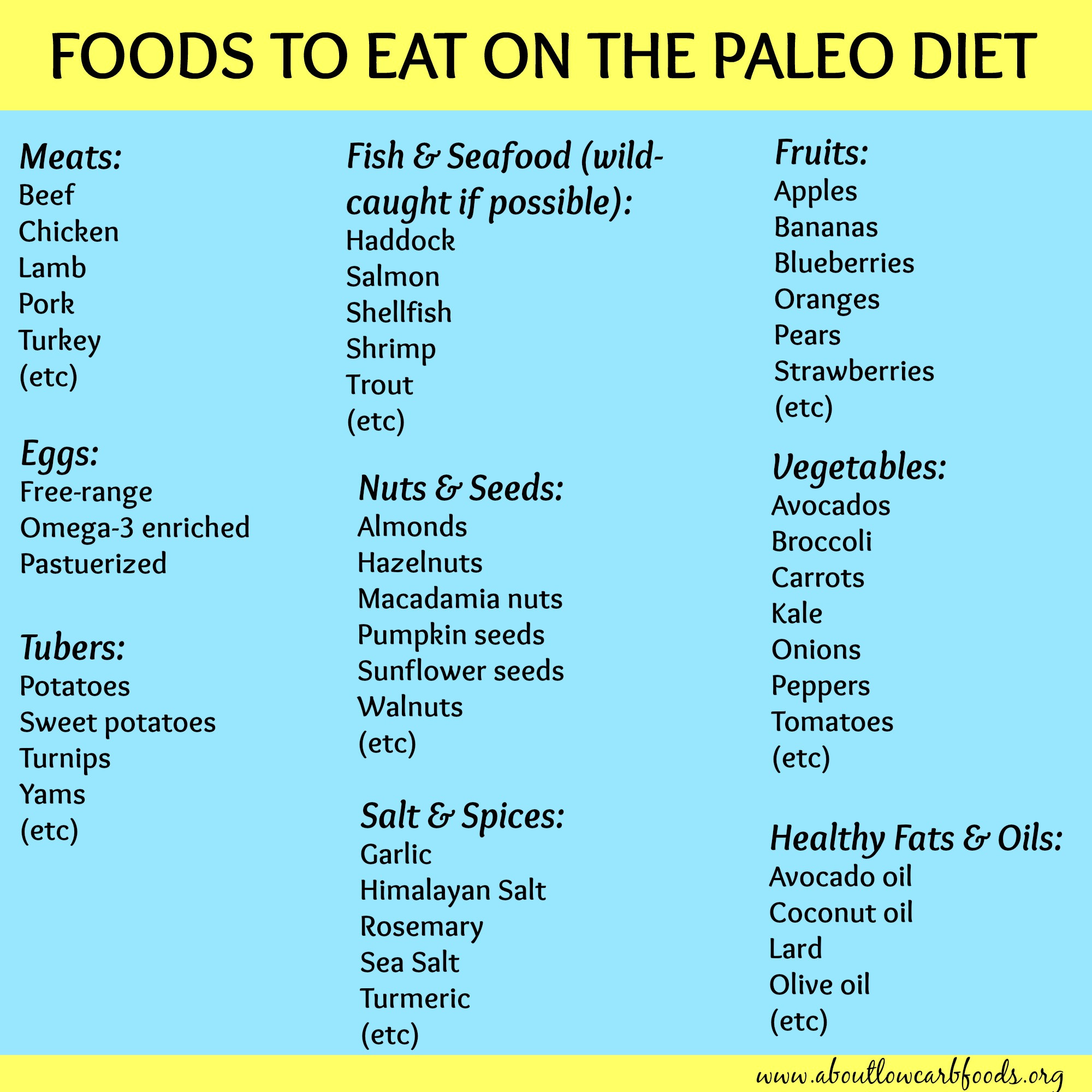 Paleo Diet Meal Plans  A Paleo Diet Plan That Can Save Your Life About Low Carb